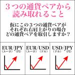 エントリーするなら、強い通貨を選んで取引しよう
